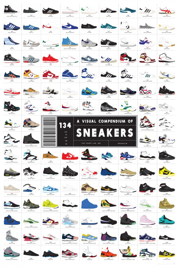 1672982-inline-popchartlab-p-sneakers-highres