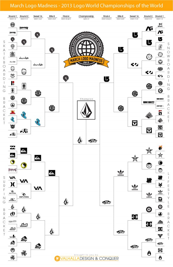 March-Logo-Madness-2013-Champion