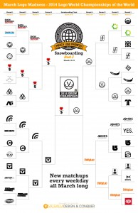 March-Logo-Madness-2014-Snow-Championships